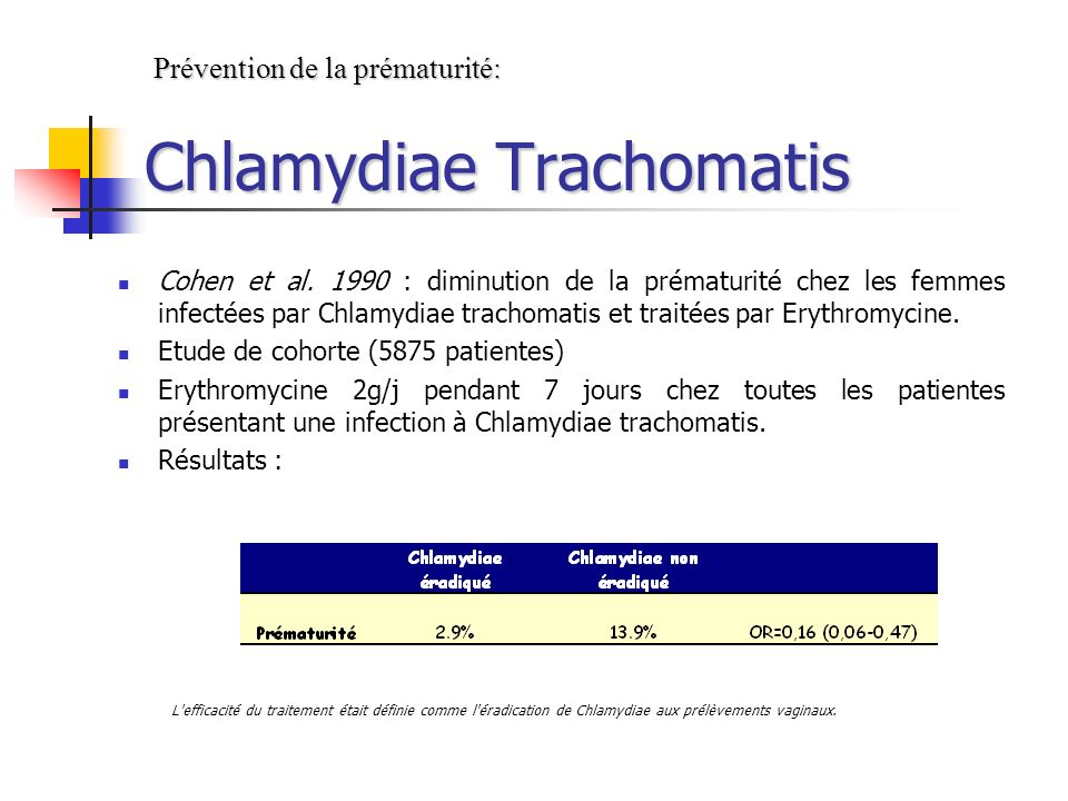 Chlamydiae Trachomatis