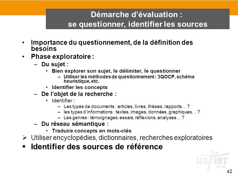 Démarche d'évaluation : se questionner, identifier les sources