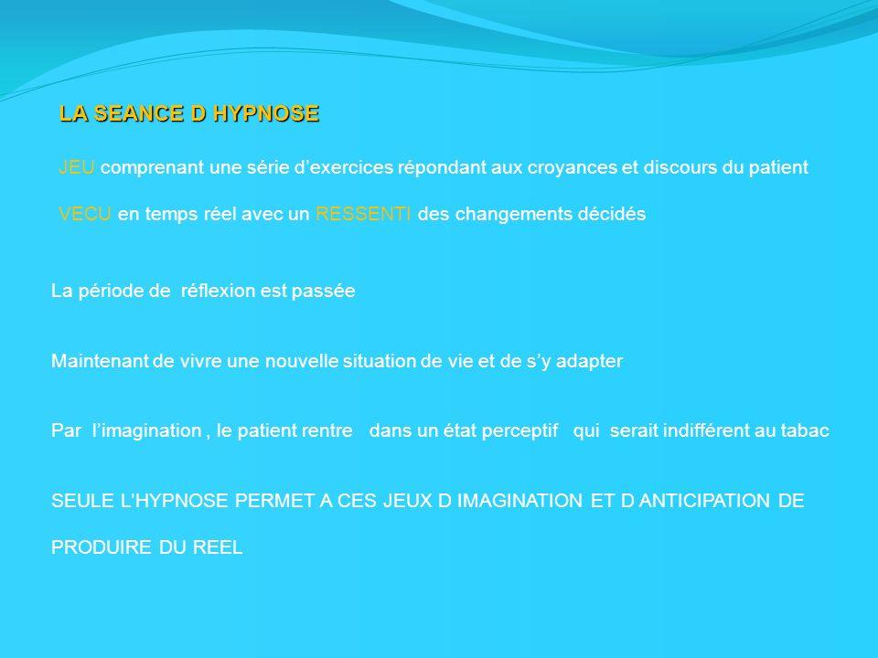 LA SEANCE D HYPNOSEJEU comprenant une série d'exercices répondant aux croyances et discours du patient.