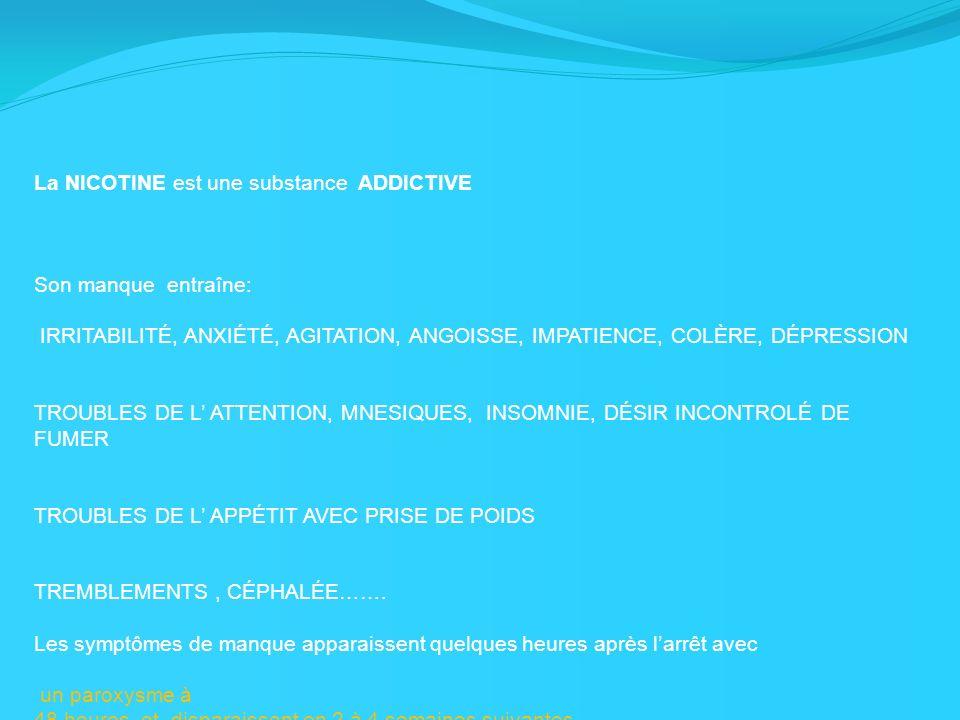 La NICOTINE est une substance ADDICTIVE