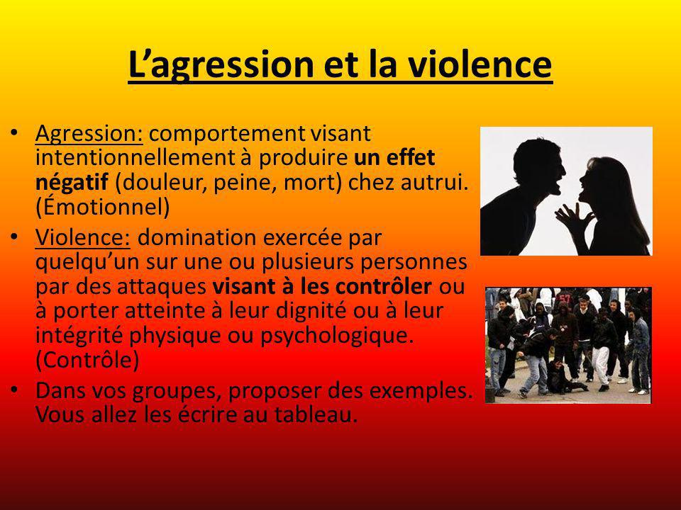 L'agression et la violence