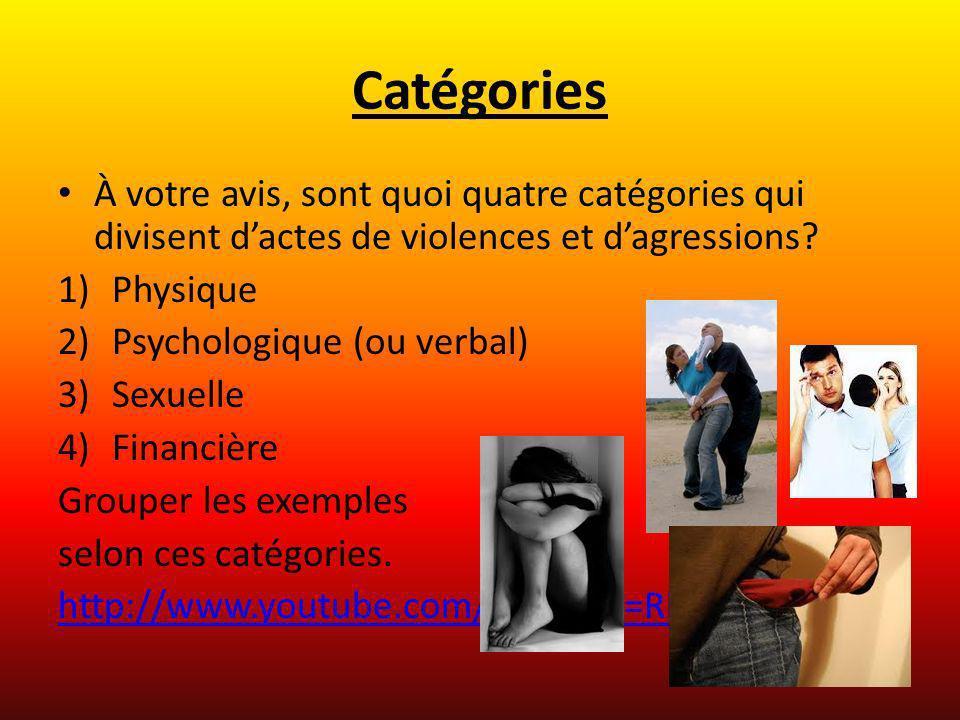 Catégories À votre avis, sont quoi quatre catégories qui divisent d'actes de violences et d'agressions
