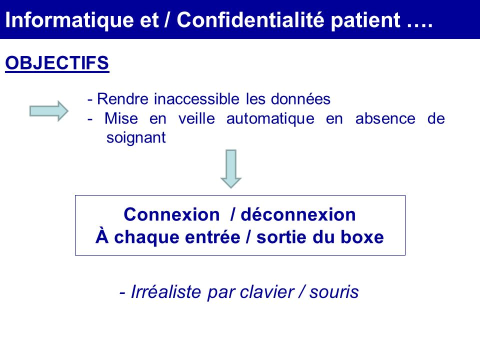 Informatique et / Confidentialité patient ….