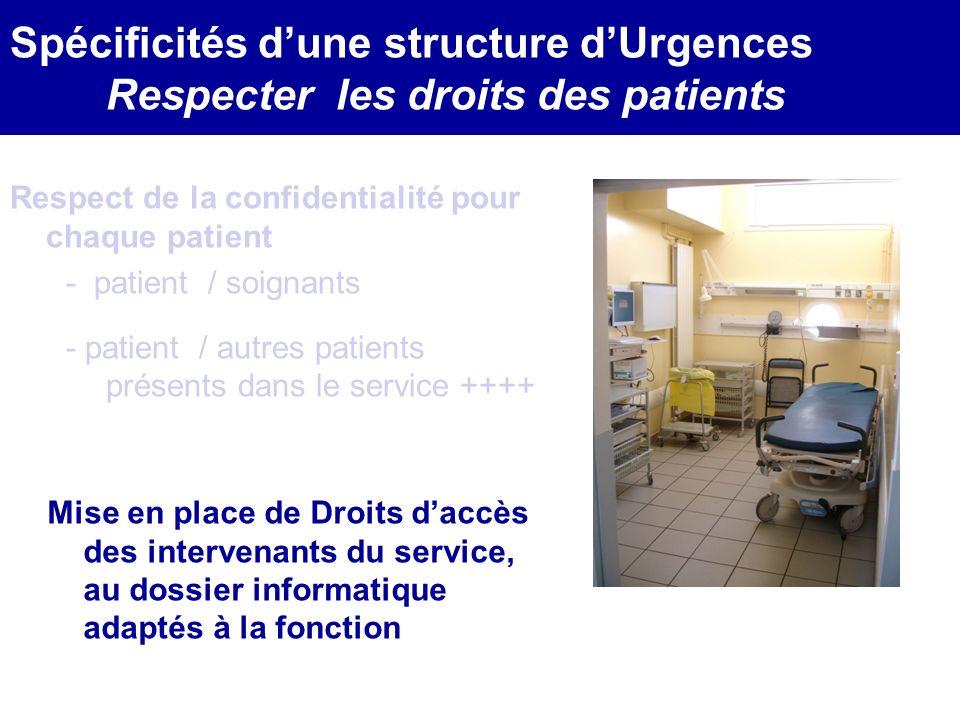 Spécificités d'une structure d'Urgences