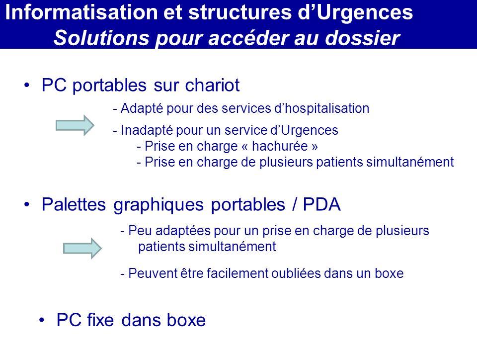 Informatisation et structures d'Urgences