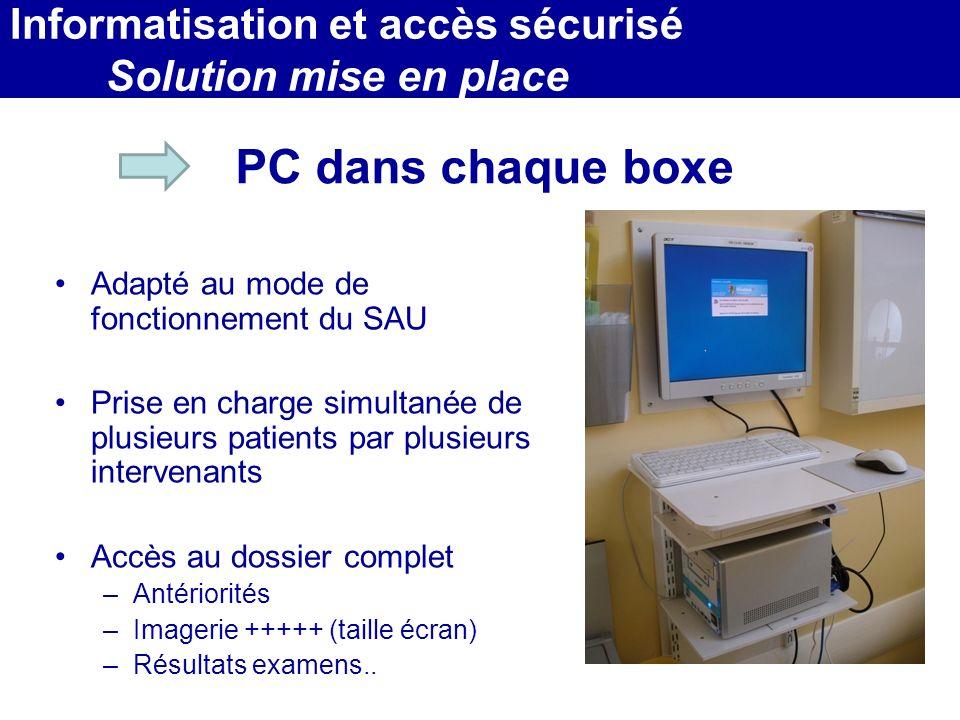 PC dans chaque boxe Informatisation et accès sécurisé
