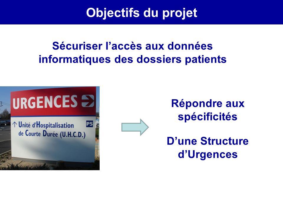 Objectifs du projet Sécuriser l'accès aux données informatiques des dossiers patients. Répondre aux spécificités.