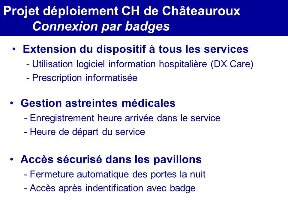 Projet déploiement CH de Châteauroux Connexion par badges