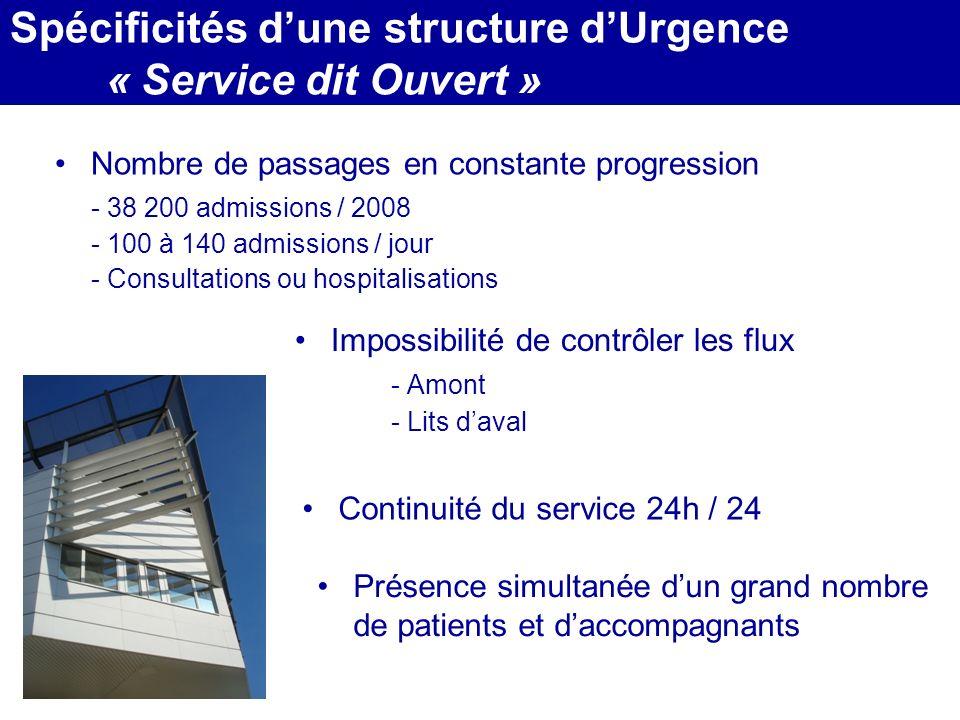 Spécificités d'une structure d'Urgence « Service dit Ouvert »