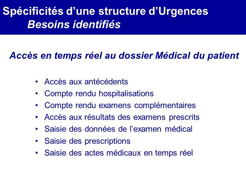 Spécificités d'une structure d'Urgences Besoins identifiés