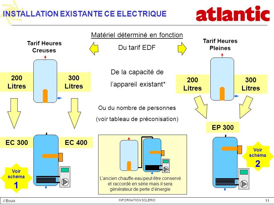 INSTALLATION EXISTANTE CE ELECTRIQUE