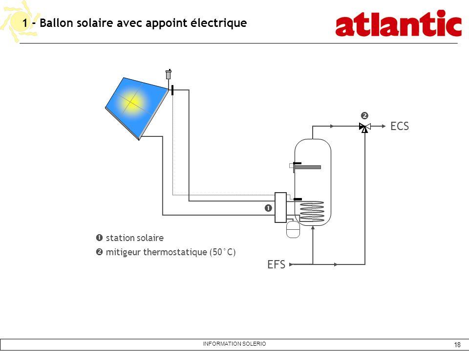 1 - Ballon solaire avec appoint électrique