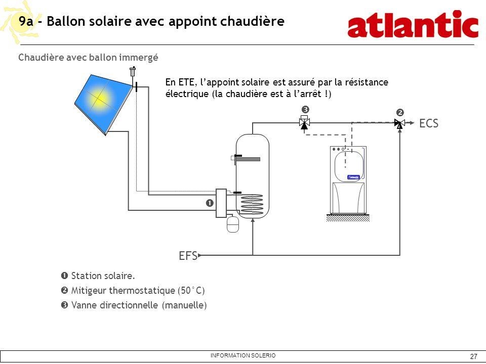 9a - Ballon solaire avec appoint chaudière
