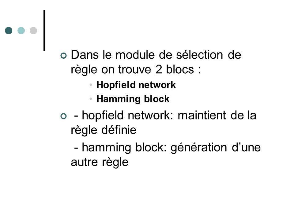 Dans le module de sélection de règle on trouve 2 blocs :