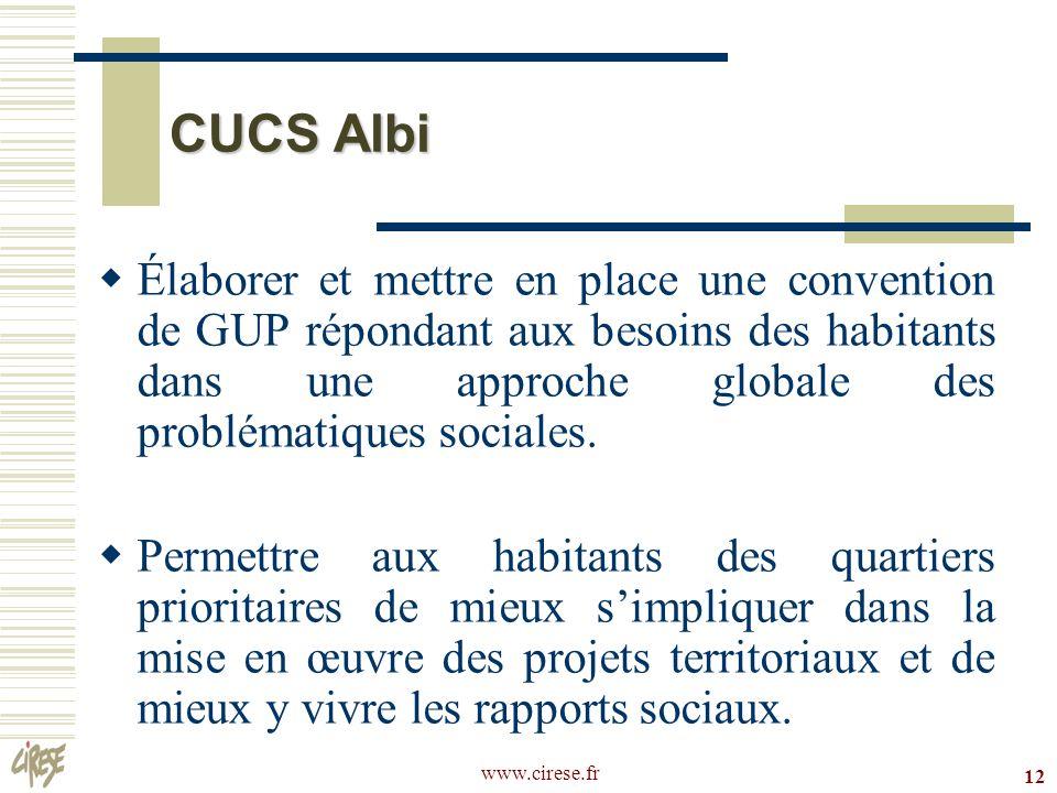 CUCS Albi