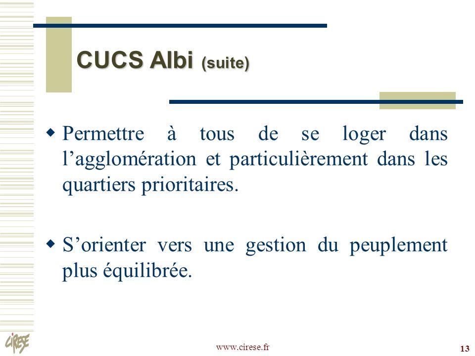 CUCS Albi (suite) Permettre à tous de se loger dans l'agglomération et particulièrement dans les quartiers prioritaires.