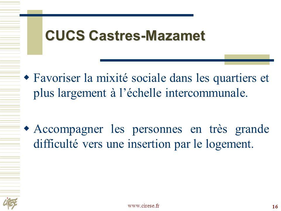 CUCS Castres-Mazamet Favoriser la mixité sociale dans les quartiers et plus largement à l'échelle intercommunale.