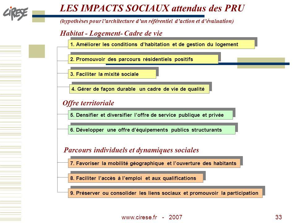 LES IMPACTS SOCIAUX attendus des PRU