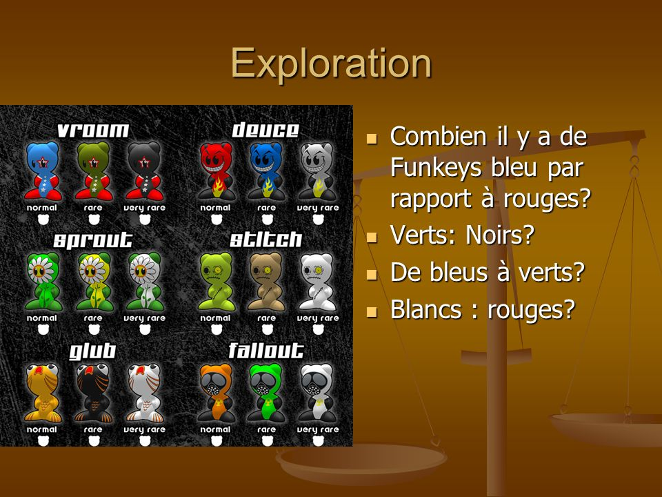 Exploration Combien il y a de Funkeys bleu par rapport à rouges