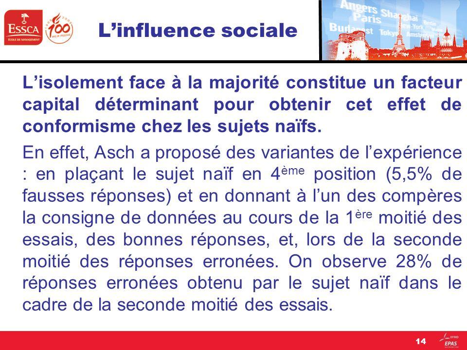 L'influence sociale