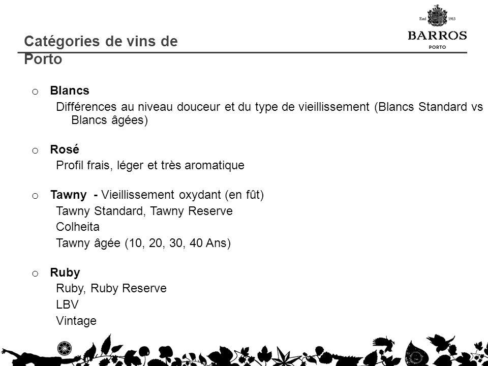 Catégories de vins de Porto