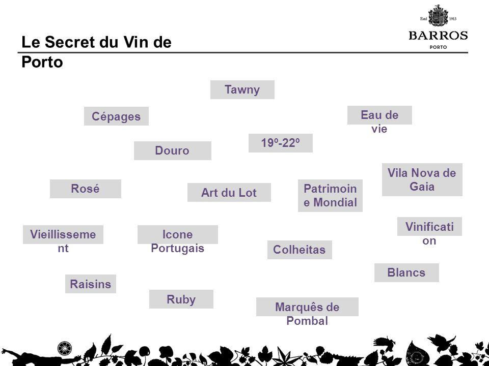 Le Secret du Vin de Porto