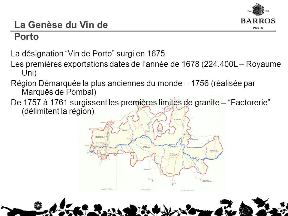 La Genèse du Vin de Porto