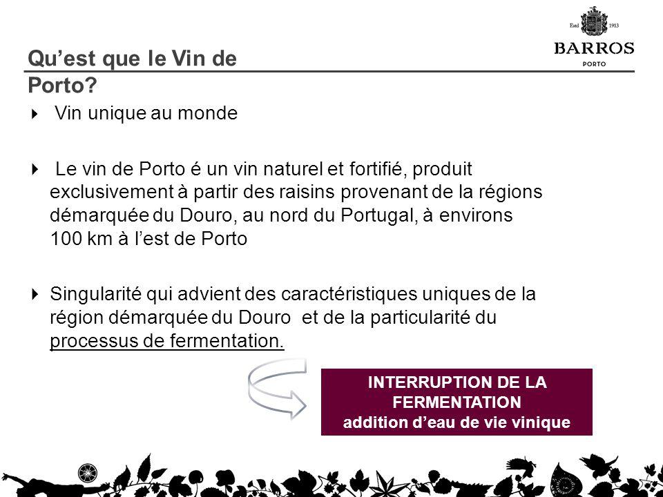 Qu'est que le Vin de Porto