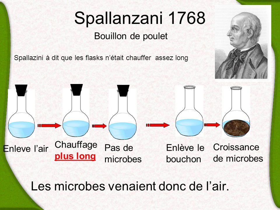 Spallanzani 1768 Les microbes venaient donc de l'air.