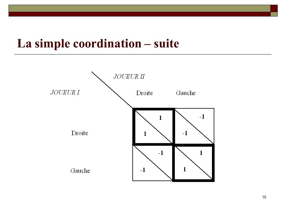 La simple coordination – suite