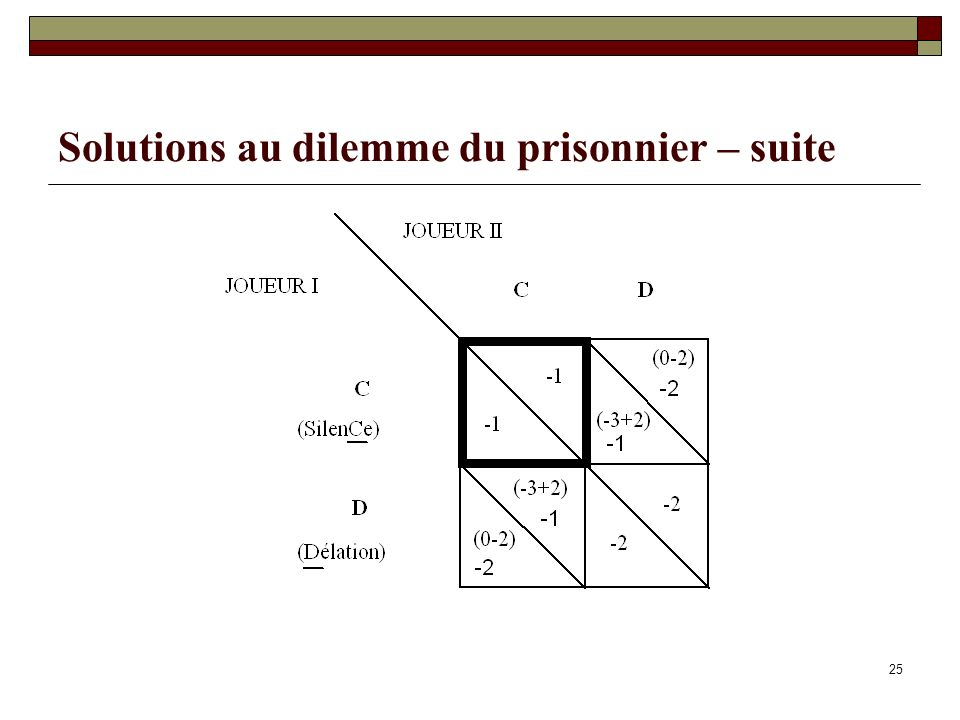 Solutions au dilemme du prisonnier – suite