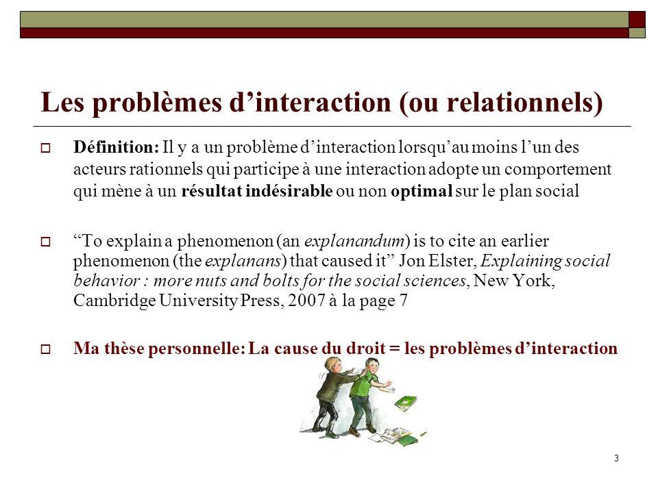 Les problèmes d'interaction (ou relationnels)