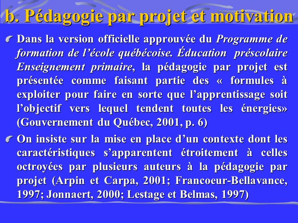 b. Pédagogie par projet et motivation