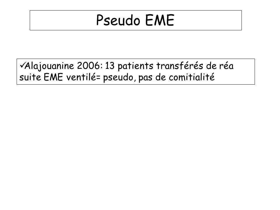 Pseudo EME Alajouanine 2006: 13 patients transférés de réa suite EME ventilé= pseudo, pas de comitialité.