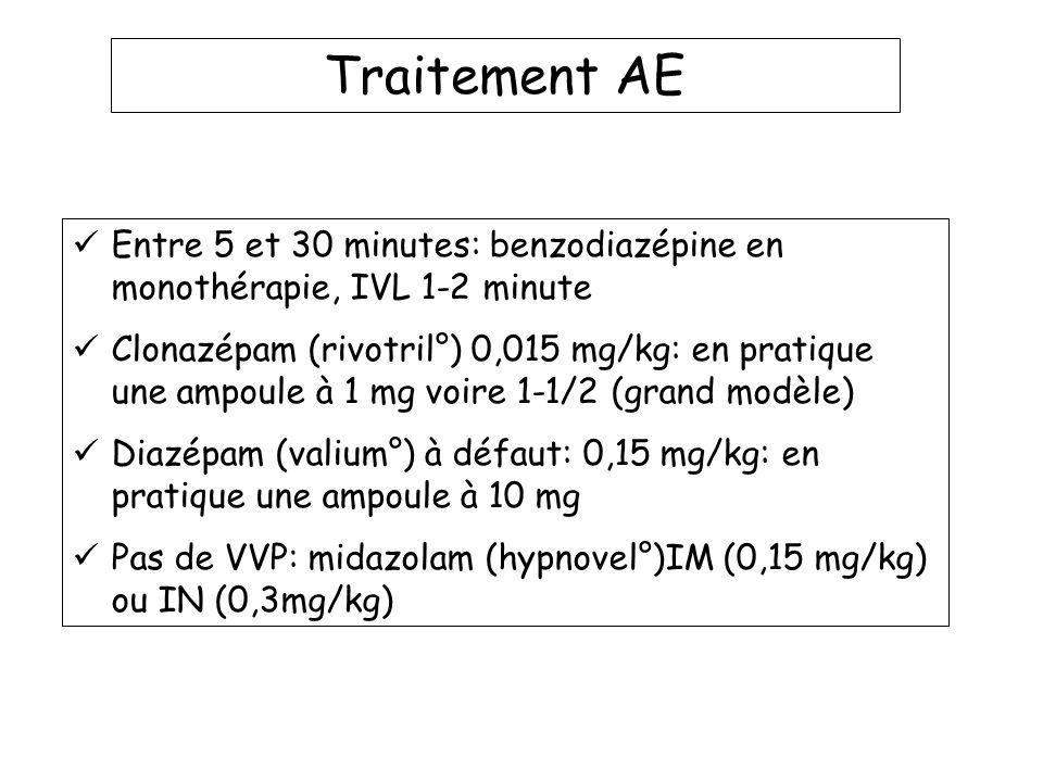 Traitement AE Entre 5 et 30 minutes: benzodiazépine en monothérapie, IVL 1-2 minute.