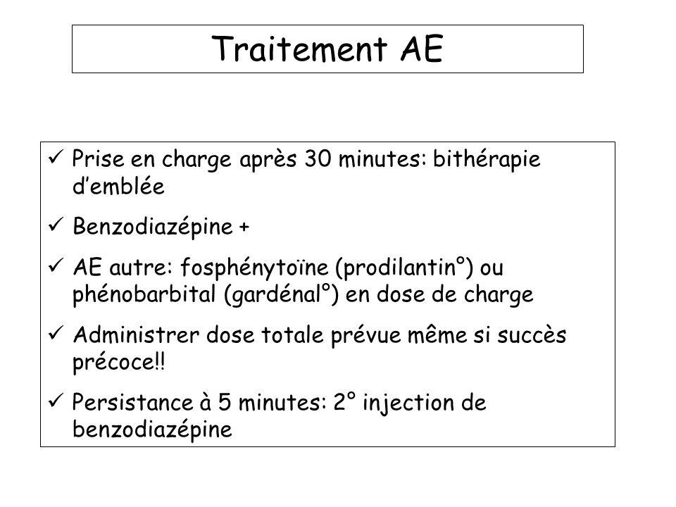 Traitement AE Prise en charge après 30 minutes: bithérapie d'emblée