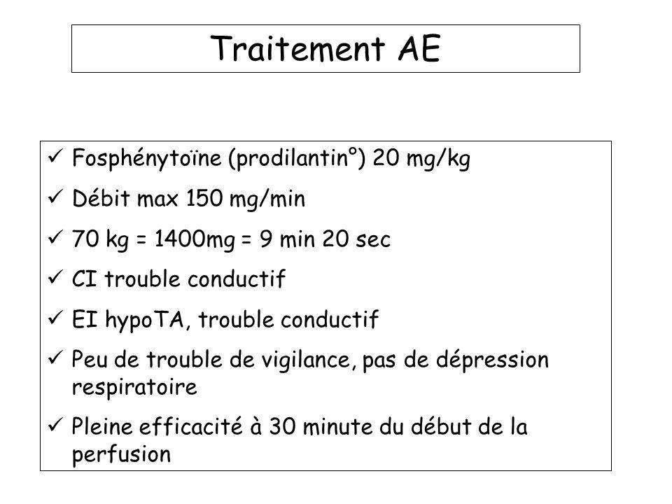 Traitement AE Fosphénytoïne (prodilantin°) 20 mg/kg
