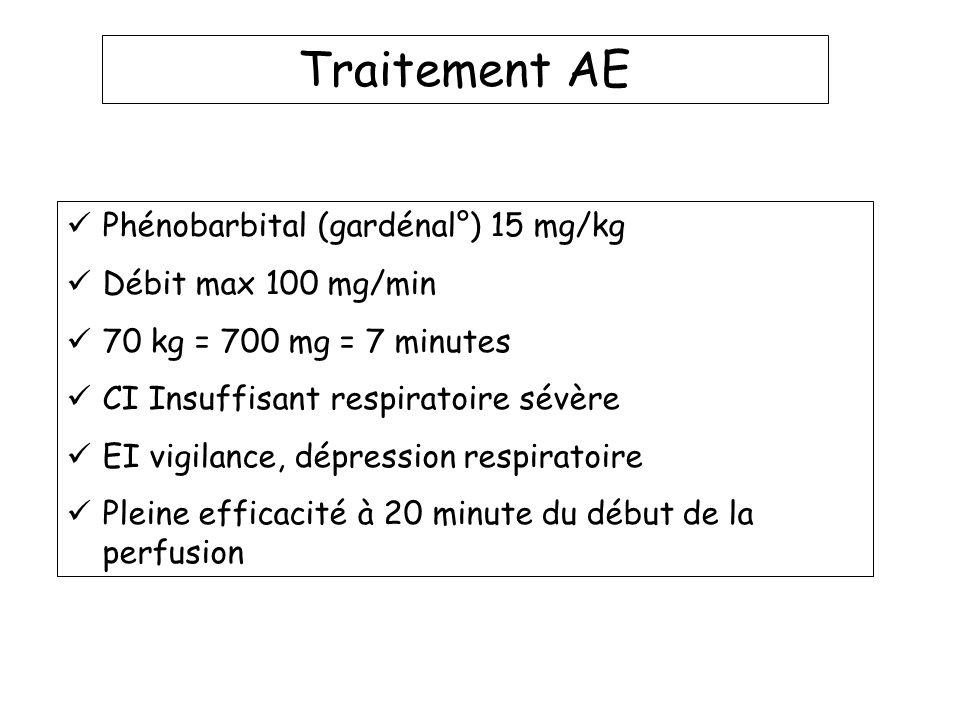 Traitement AE Phénobarbital (gardénal°) 15 mg/kg Débit max 100 mg/min