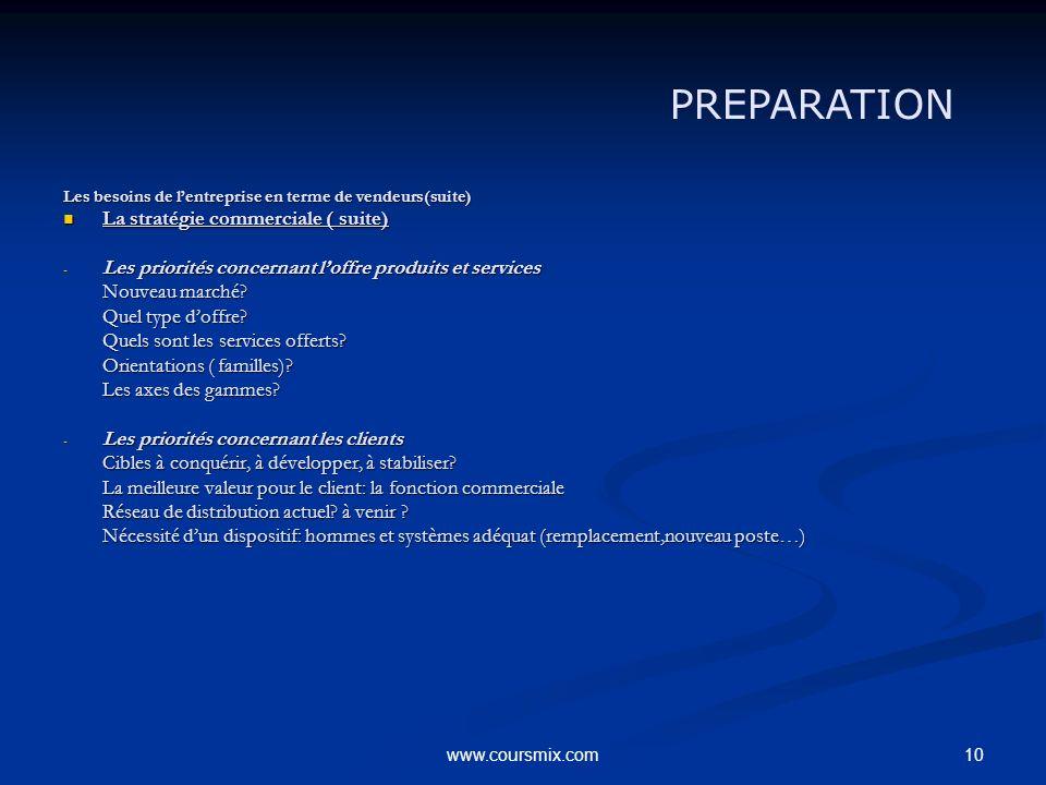 PREPARATION La stratégie commerciale ( suite)