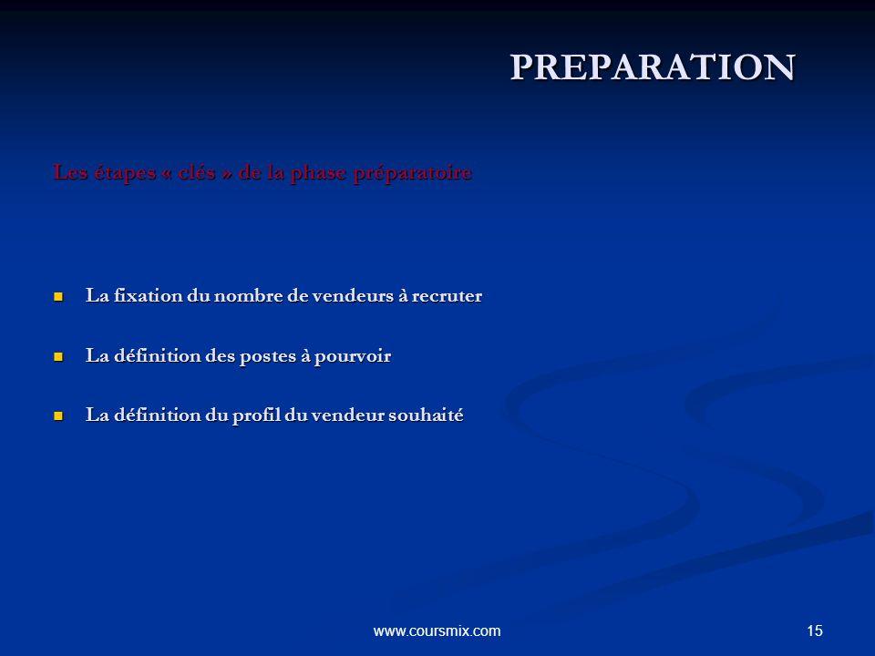 PREPARATION Les étapes « clés » de la phase préparatoire