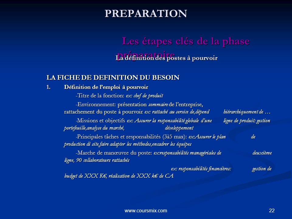 PREPARATION Les étapes clés de la phase préparatoire