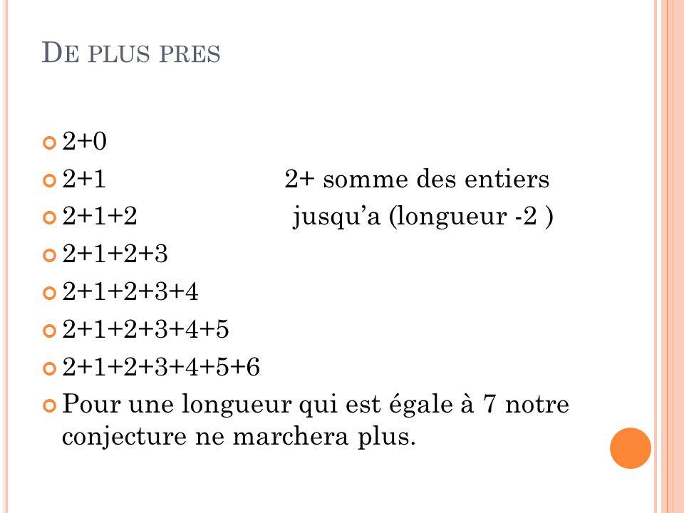 De plus pres 2+0 2+1 2+ somme des entiers 2+1+2 jusqu'a (longueur -2 )