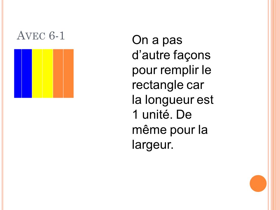 Avec 6-1 On a pas d'autre façons pour remplir le rectangle car la longueur est 1 unité.