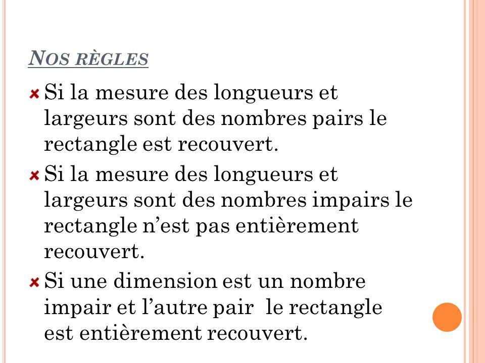 Nos règles Si la mesure des longueurs et largeurs sont des nombres pairs le rectangle est recouvert.