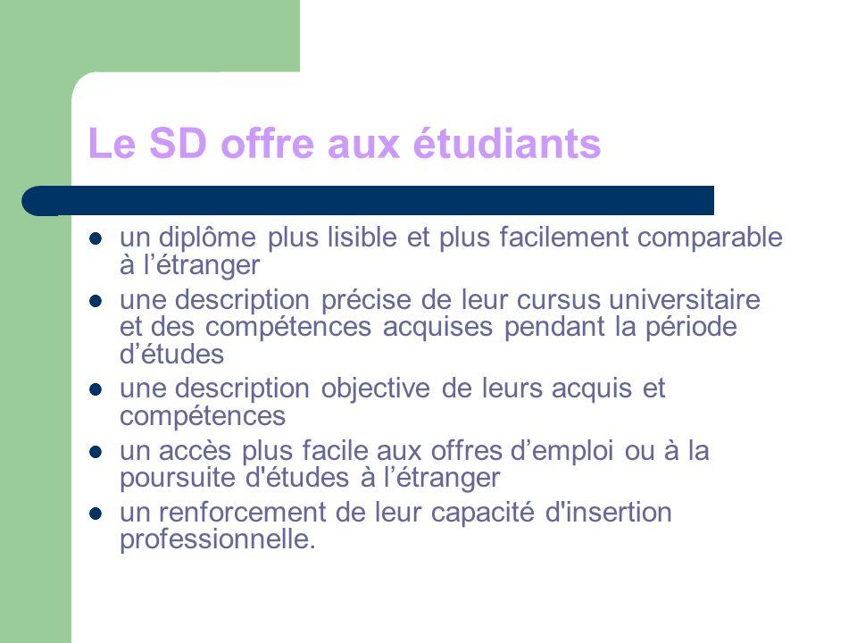 Le SD offre aux étudiants