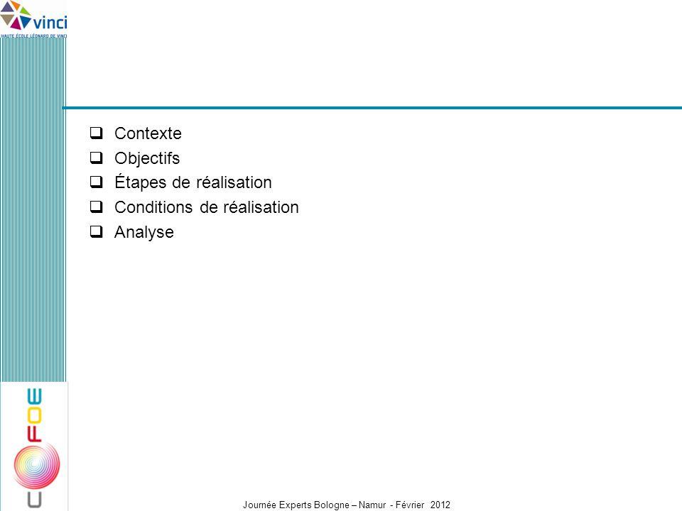 Contexte Objectifs Étapes de réalisation Conditions de réalisation Analyse