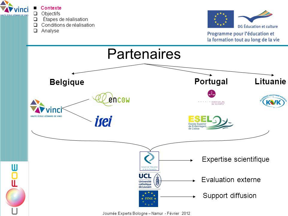 Partenaires Belgique Portugal Lituanie Expertise scientifique