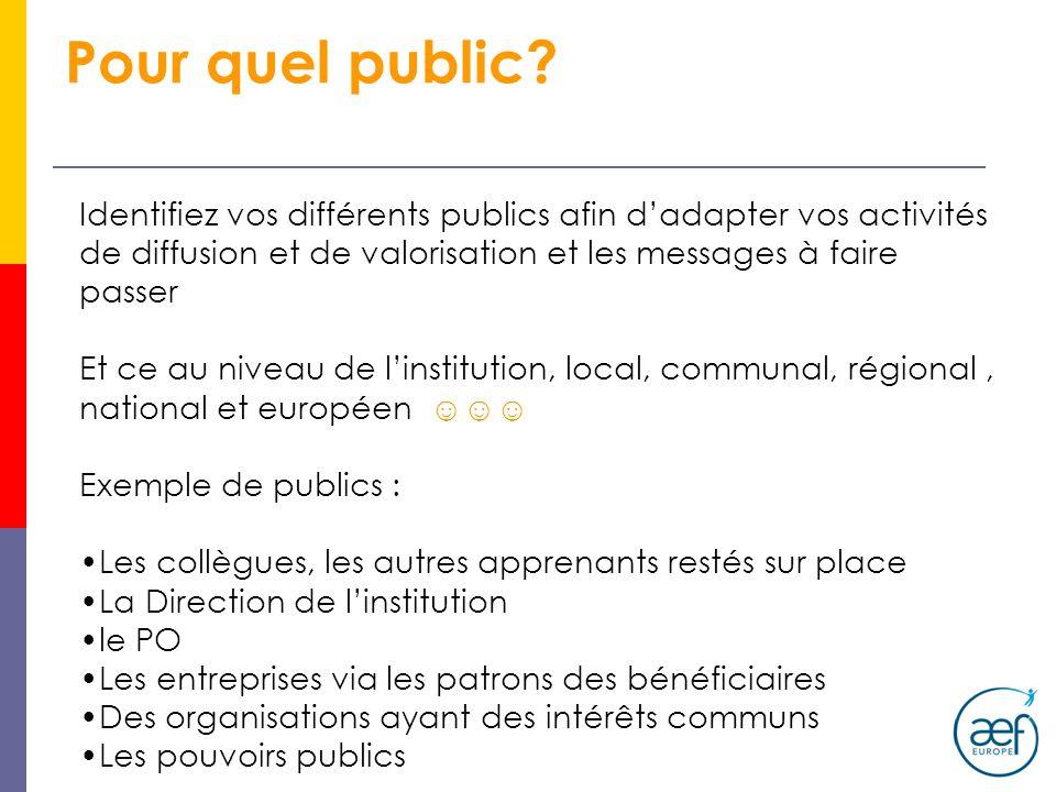 Pour quel public Identifiez vos différents publics afin d'adapter vos activités de diffusion et de valorisation et les messages à faire passer.