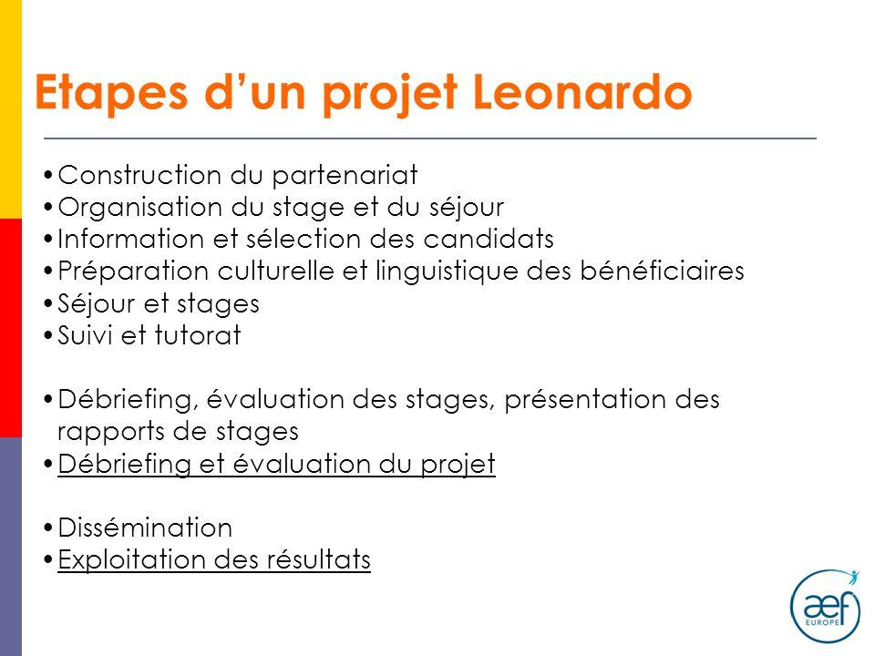 Etapes d'un projet Leonardo
