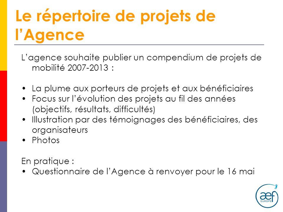 Le répertoire de projets de l'Agence